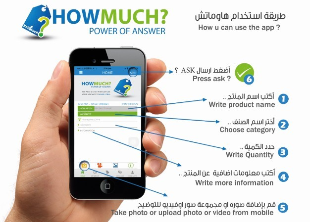 How much app